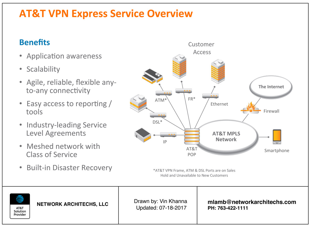 Sample-AVPN-Network-3_1200x878